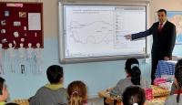 Öğretmenin Ek Derste Hak Kaybı Yok