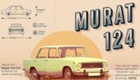 """""""Murat 124""""ün yollardaki 48 yıllık serüveni"""