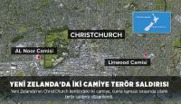 Yeni Zelanda'da 2 camiye terör saldırısı