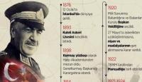 """Vefatının 69. yılında Milli Mücadele'nin sembol ismi: Mareşal Fevzi Çakmak"""""""