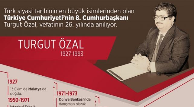 Turgut Özal'ın vefatının üzerinden 26 yıl geçti