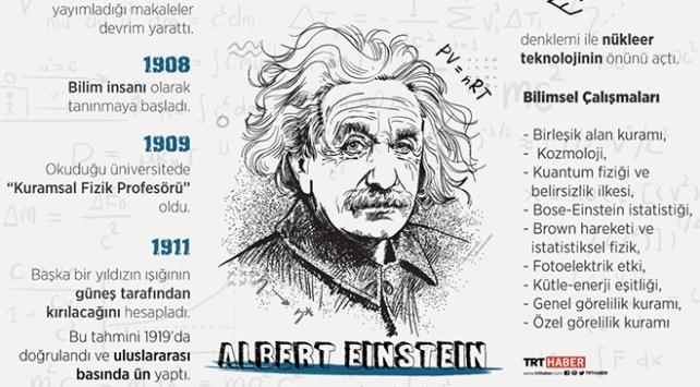 Teorik fizikçi ve bilim insanı Albert Einstein'ın ölüm yıl dönümü