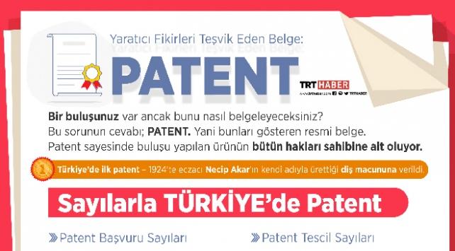Yaratıcı fikirleri teşvik eden belge: Patent