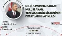 Milli Savunma Bakanı Akar, yeni askerlik sisteminin detaylarını açıkladı