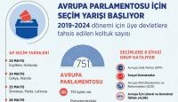 Avrupa Parlamentosu için seçim yarışı başladı
