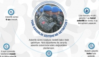10 soruda yeni askerlik sistemi