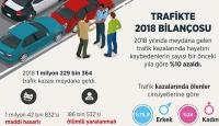 Trafikte 2018 bilançosu