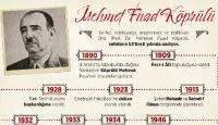 Türk edebiyatında iz bırakan Mehmet Fuad Köprülü'nün vefatının 53. yılı