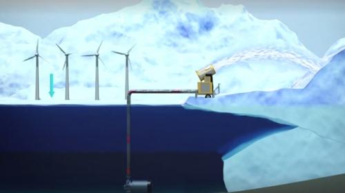 Antarktika ve Kuzey Kutbu yapay yollarla kurtarılabilir mi?