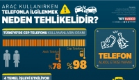 Sürüş sırasında telefonla ilgilenmek neden tehlikelidir?