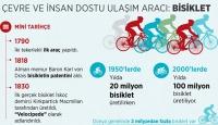Çevre ve insan dostu ulaşım aracı: Bisiklet