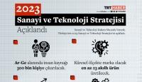 Sanayi ve teknolojide 2023 stratejisi açıklandı