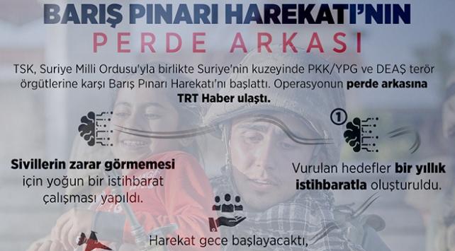 Barış Pınarı Harekatı'nın perde arkasına TRT Haber ulaştı
