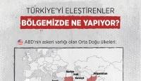 Türkiye'yi eleştirenler bölgemizde ne yapıyor?