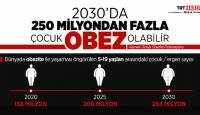 2030'da 250 milyondan fazla çocuk obez olabilir