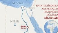 Bir baraj iki ülke: Mısır ile Etiyopya arasında su savaşı tehlikesi