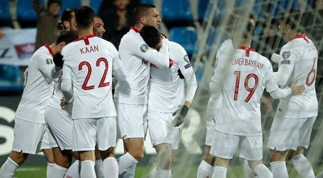 Türkiye Andorrayı 2-0 yendi