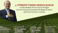 3. Türkiye Tarım Orman Şurası