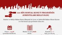 Sosyal konut projesinin detayları TRT Haber'de