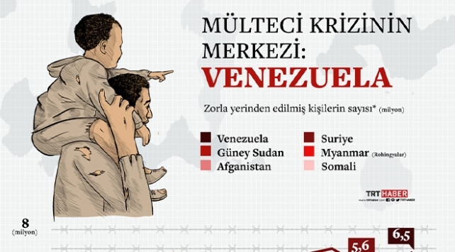 Dünyanın en büyük mülteci krizinin merkezi: Venezuela