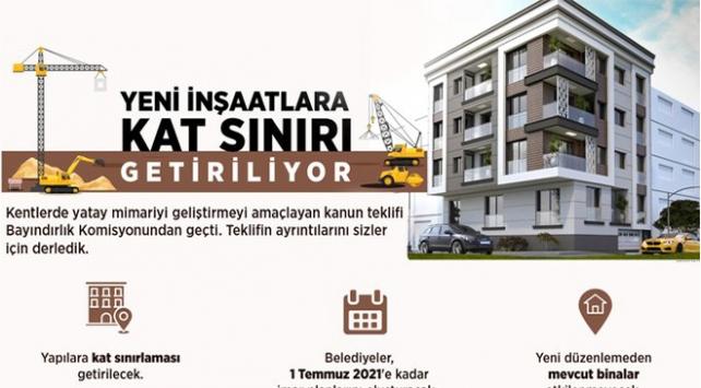 Kabul edilen kanun teklifiyle yeni inşaatlara kat sınırı getiriliyor