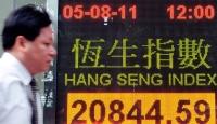 Çin'de İthalat Patlaması