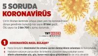 Koronavirüs nedir? Belirtileri neler? Koronavirüsten korunma yöntemleri…