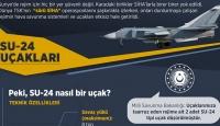 Rejimin etkisiz hale getirilen hava gücü: SU-24