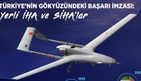 Türkiye'nin gökyüzündeki başarı imzası: Yerli İHA ve SİHA'lar