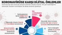 Koronavirüse karşı alınması gereken dijital önlemler