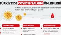 Türkiye'de yeni koronavirüs önlemleri devrede