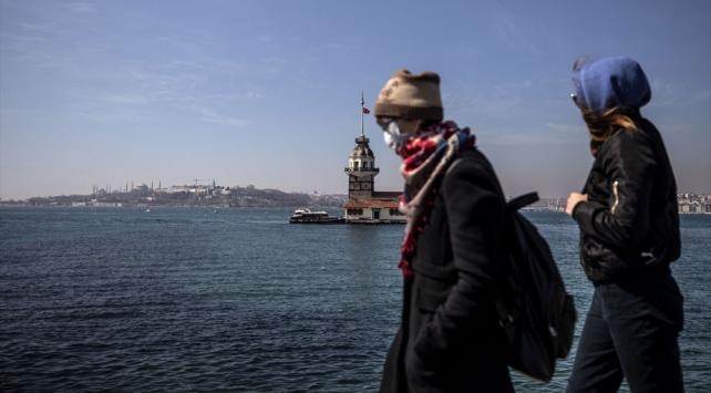 İstanbulda evde kal çağrısı kısmen etkili oldu