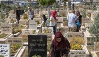 Ankara'da mezarlıklar ziyarete kapatıldı