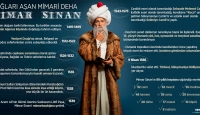 Çağları Aşan Mimari Deha Mimar Sinan