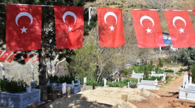 Diyarbakırın sivil şehitleri toprağa verildi
