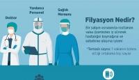 Filyasyon nedir? Türkiye'de filyasyon süreci nasıl işliyor?