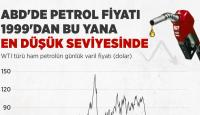 Brent petrolün varili 27 dolar sınırında