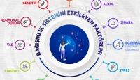 Bağışıklık sistemini güçlü tutmanın yolu sağlıklı beslenmekten geçiyor