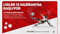 Futbol ligleri 12 Haziran'da başlıyor