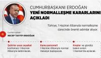 Cumhurbaşkanı Erdoğan açıkladı: Seyahat sınırlaması 1 Haziran'da kalkıyor