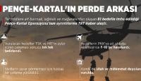 Pençe-Kartal'ın perde arkası TRT Haber'de