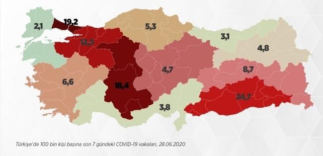 Türkiyenin koronavirüs vaka dağılımı… Bölge bölge koronavirüs vakaları…