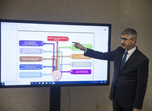 MEBin sistemiyle Anadolu imam hatip liseleri yeni zirveleri zorluyor