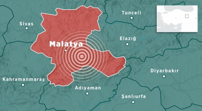 Pütürgede art arda depremler