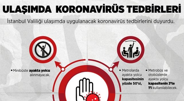 İstanbul Valiliği'nden ulaşımla ilgili yeni kararlar