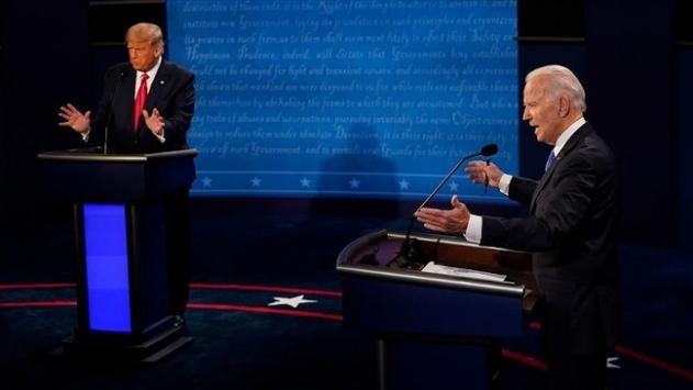 SETAdan 2020 ABD Başkanlık Seçimi raporu