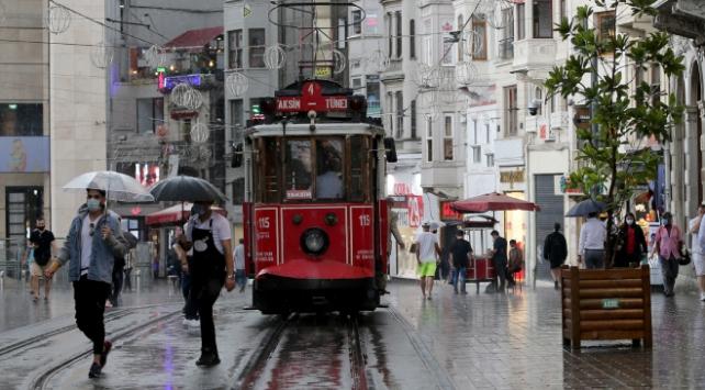 İstanbulda sağanak bekleniyor