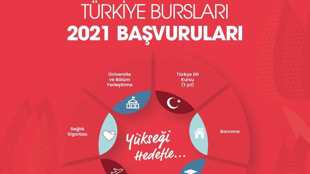 YTBnin 2021 Türkiye Bursları başvuruları yarın başlıyor