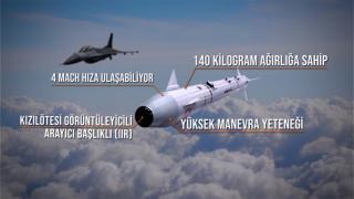Bozdoğan 2022'de TSK envanterine girecek
