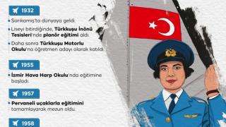 NATO'nun ilk kadın jet pilotu: Leman Bozkurt Altınçekiç